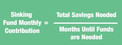 Sinking Fund Monthly Contribution Formula.  Helps you determine how much you should contribute each month to your sinking fund.
