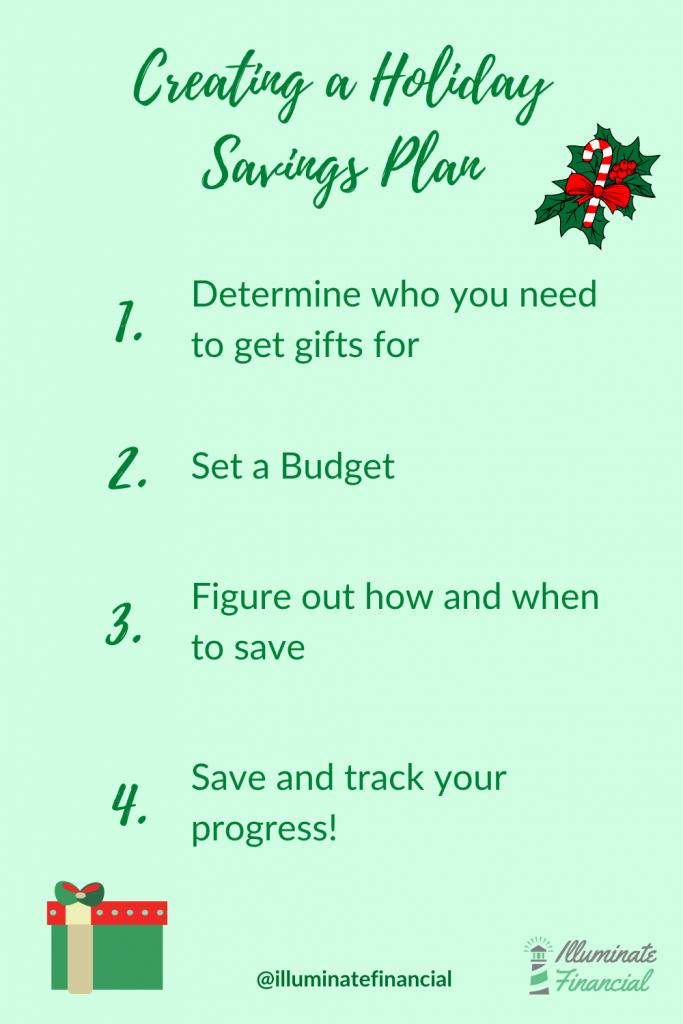 Steps to Creating a Holiday Savings Plan